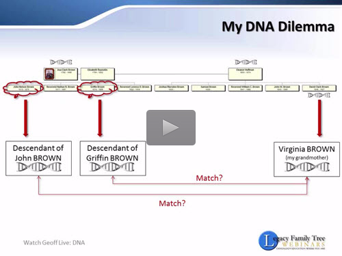 Geneawebinars april 2016 watch geoff live dna free webinar by geoff rasmussen and diahan southard now online for limited time fandeluxe Choice Image