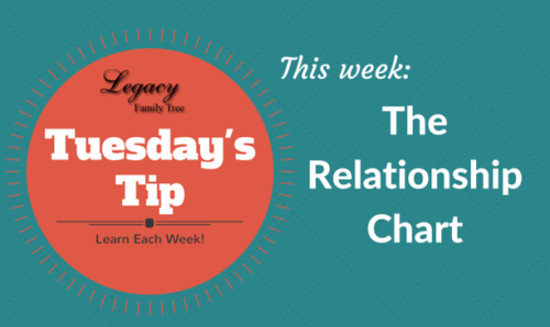 Tuesday's Tip - The Relationship Chart