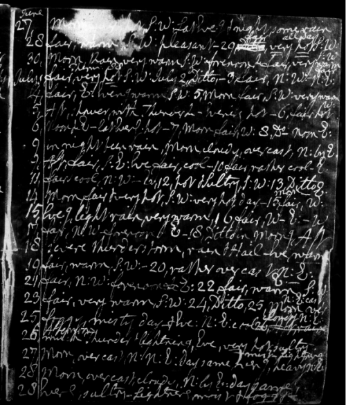 Weather Diary and observations for Boston, Massachusetts, July 1799.[3]